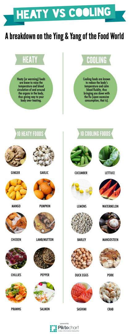 heaty-and-cooling-foods-cravings-infographic